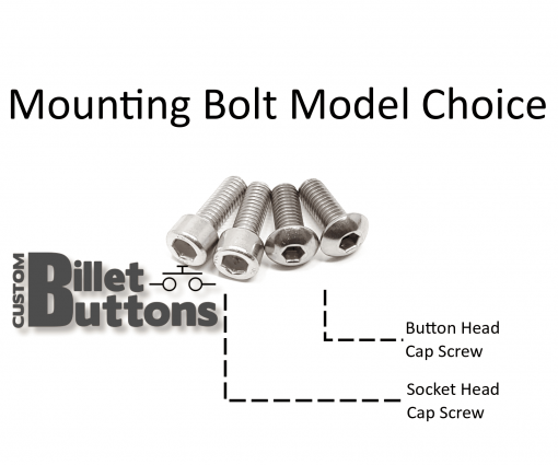Bolt Choice for Mounting Panel